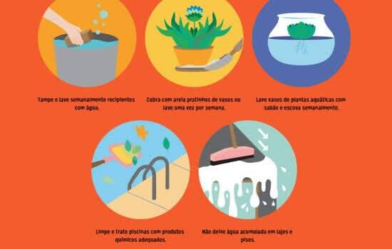 Campanha da BRK Ambiental defende prevenção da doença com o apoio de Drauzio Varella; Ação incentiva a população a buscar meios de evitar a propagação do mosquito Aedes aegypti  - Continue lendo
