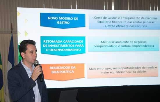 Santo André lança Parque Tecnológico e Bureau de Serviços
