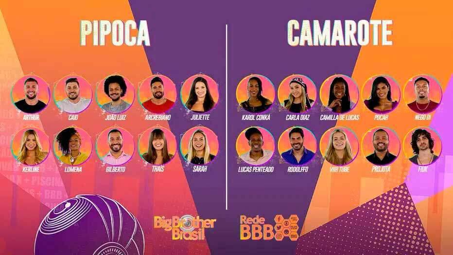 Os participantes do BBB 21