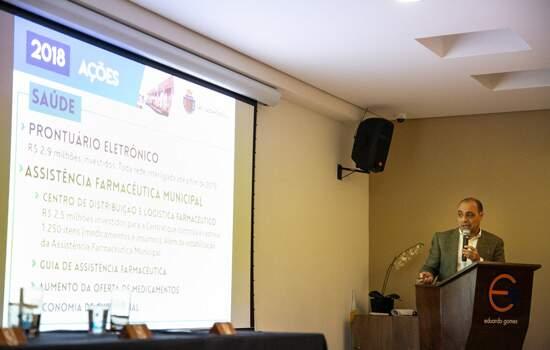 Prestação de contas da Prefeitura de São Caetano do Sul