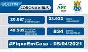 A taxa de ocupação dos leitos destinados a pacientes com Coronavírus nesta segunda, 05, é de 96% para leitos exclusivos de UTI  - Continue lendo
