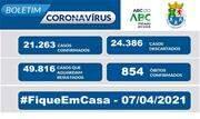 A taxa de ocupação dos leitos destinados a pacientes com Coronavírus nesta quarta, 07, é de 98% para leitos exclusivos de UTI  - Continue lendo