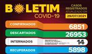 Taxa de ocupação dos leitos destinados a pacientes com Coronavírus nesta quinta, 29, é de 20% para leitos exclusivos de UTI - Continue lendo