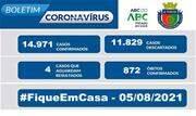 A taxa de ocupação dos leitos destinados a pacientes com Coronavírus nessa quinta-feira, 05, é de 17,5% para leitos exclusivos de UTI e de 44% nos leitos de enfermaria - Continue lendo