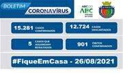 A taxa de ocupação dos leitos destinados a pacientes com Coronavírus nessa quinta-feira, 26, é de 12,5% para leitos exclusivos de UTI e de 40% nos leitos de enfermaria - Continue lendo