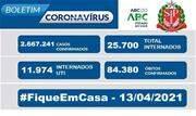 Taxa de ocupação dos leitos destinados a pacientes com Coronavírus nesta terça, 13, é de 87% para leitos exclusivos de UTI no Estado - Continue lendo