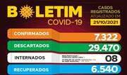 Taxa de ocupação dos leitos destinados a pacientes com Coronavírus nesta quinta, 21, é de 20% para leitos de UTI - Continue lendo