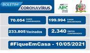 A taxa de ocupação dos leitos destinados a pacientes com Coronavírus nesta segunda-feira, 10, é de 62% para leitos exclusivos de UTI e de 43% nos leitos de enfermaria - Continue lendo