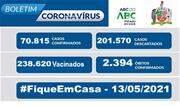 A taxa de ocupação dos leitos destinados a pacientes com Coronavírus nesta quinta-feira, 13, é de 63% para leitos exclusivos de UTI e de 47% nos leitos de enfermaria - Continue lendo