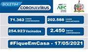A taxa de ocupação dos leitos destinados a pacientes com Coronavírus nesta segunda-feira, 17, é de 72% para leitos exclusivos de UTI e de 47% nos leitos de enfermaria - Continue lendo