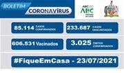 A taxa de ocupação dos leitos destinados a pacientes com Coronavírus nessa sexta-feira, 23, é de 32% para leitos exclusivos de UTI e de 23% nos leitos de enfermaria - Continue lendo