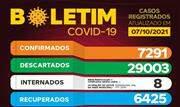 Taxa de ocupação dos leitos destinados a pacientes com Coronavírus nesta quinta, 07, é de 20% para leitos de UTI - Continue lendo