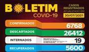 Taxa de ocupação dos leitos destinados a pacientes com Coronavírus nesta terça, 20, é de 30% para leitos exclusivos de UTI - Continue lendo