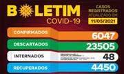Taxa de ocupação dos leitos destinados a pacientes com Coronavírus nesta terça, 11, é de 70% para leitos exclusivos de UTI - Continue lendo
